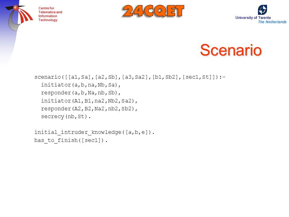 University of Twente The Netherlands Centre for Telematics and Information Technology Scenario scenario([[a1,Sa],[a2,Sb],[a3,Sa2],[b1,Sb2],[sec1,St]]):- initiator(a,b,na,Nb,Sa), responder(a,b,Na,nb,Sb), initiator(A1,B1,na2,Nb2,Sa2), responder(A2,B2,Na2,nb2,Sb2), secrecy(nb,St).