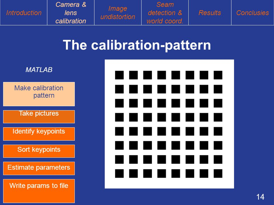 14 The calibration-pattern MATLAB Make calibration pattern Take pictures Identify keypoints Sort keypoints Estimate parameters Write params to file Introduction Camera & lens calibration Image undistortion Seam detection & world coord.
