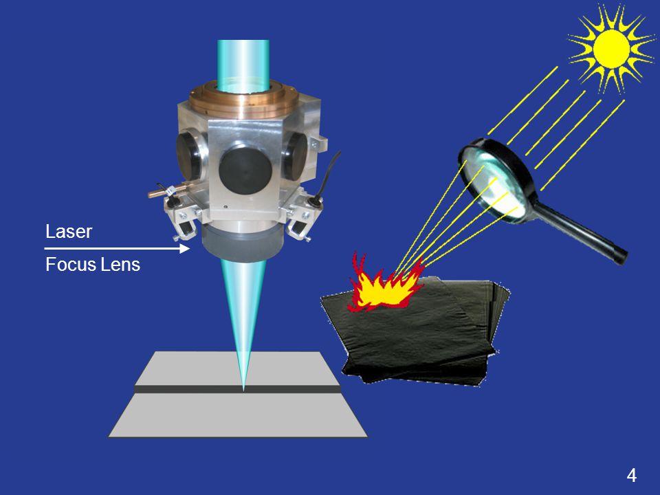 4 Laser Focus Lens