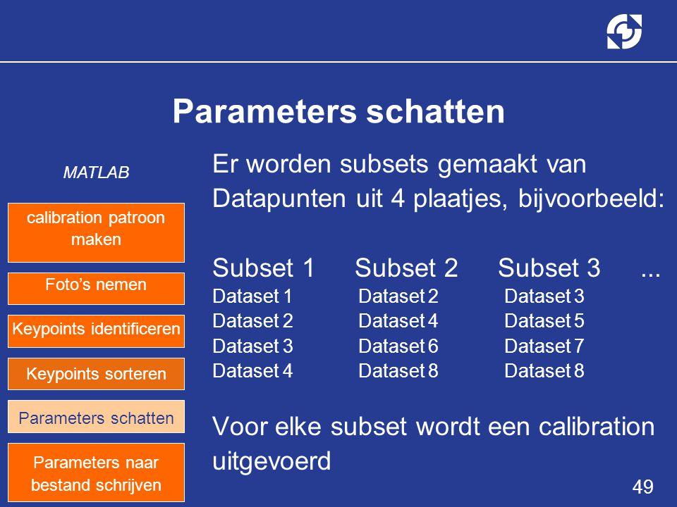 49 Parameters schatten Er worden subsets gemaakt van Datapunten uit 4 plaatjes, bijvoorbeeld: Subset 1 Subset 2 Subset 3... Dataset 1 Dataset 2 Datase