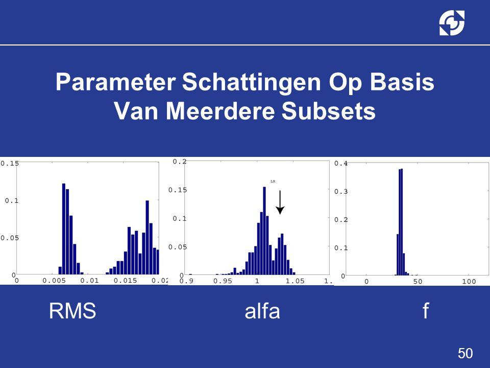 50 Parameter Schattingen Op Basis Van Meerdere Subsets RMS alfa f