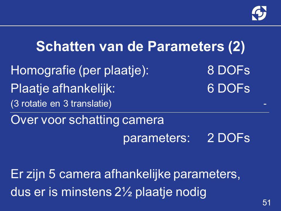 51 Schatten van de Parameters (2) Homografie (per plaatje):8 DOFs Plaatje afhankelijk: 6 DOFs (3 rotatie en 3 translatie)- Over voor schatting camera parameters:2 DOFs Er zijn 5 camera afhankelijke parameters, dus er is minstens 2½ plaatje nodig