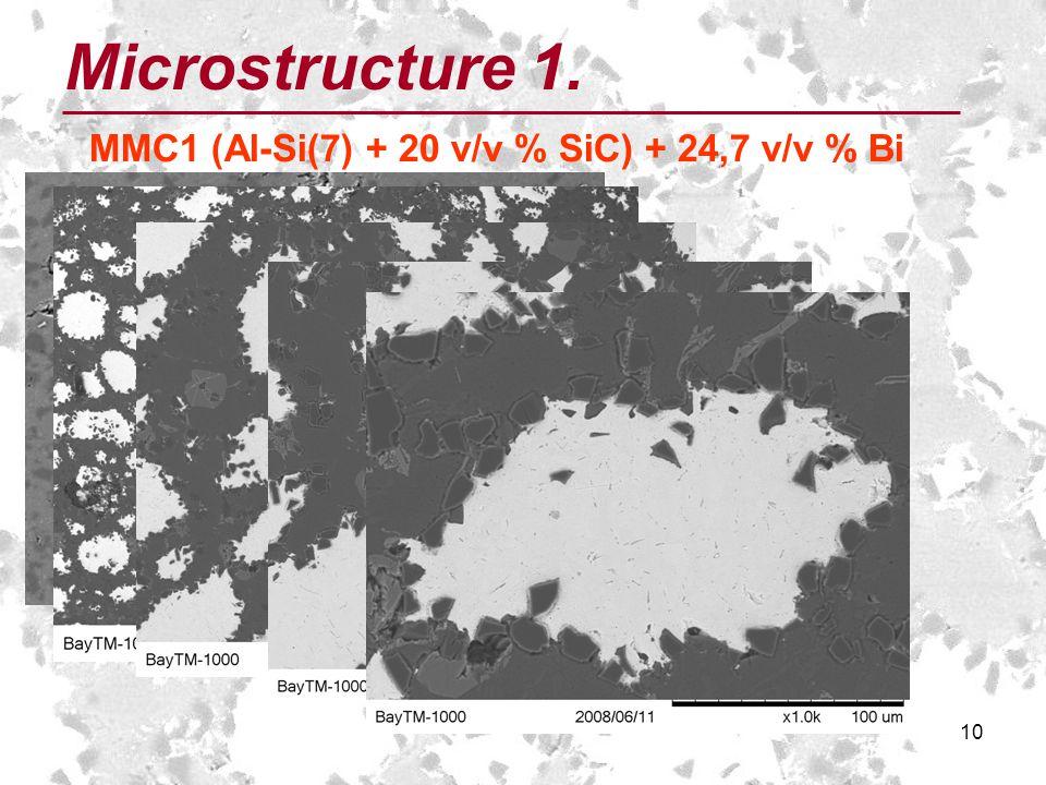 10 Microstructure 1. MMC1 (Al-Si(7) + 20 v/v % SiC) + 24,7 v/v % Bi