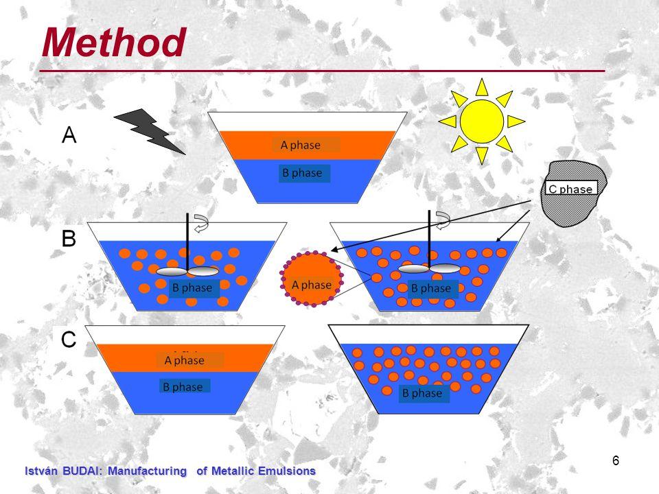 6 Method István BUDAI:Manufacturing of Metallic Emulsions István BUDAI: Manufacturing of Metallic Emulsions