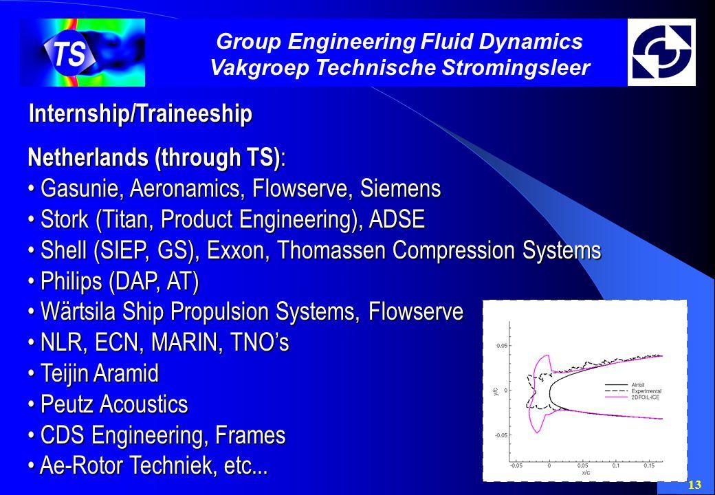 13 Group Engineering Fluid Dynamics Vakgroep Technische Stromingsleer Netherlands (through TS) : Gasunie, Aeronamics, Flowserve, Siemens Gasunie, Aeronamics, Flowserve, Siemens Stork (Titan, Product Engineering), ADSE Stork (Titan, Product Engineering), ADSE Shell (SIEP, GS), Exxon, Thomassen Compression Systems Shell (SIEP, GS), Exxon, Thomassen Compression Systems Philips (DAP, AT) Philips (DAP, AT) Wärtsila Ship Propulsion Systems, Flowserve Wärtsila Ship Propulsion Systems, Flowserve NLR, ECN, MARIN, TNO's NLR, ECN, MARIN, TNO's Teijin Aramid Teijin Aramid Peutz Acoustics Peutz Acoustics CDS Engineering, Frames CDS Engineering, Frames Ae-Rotor Techniek, etc...