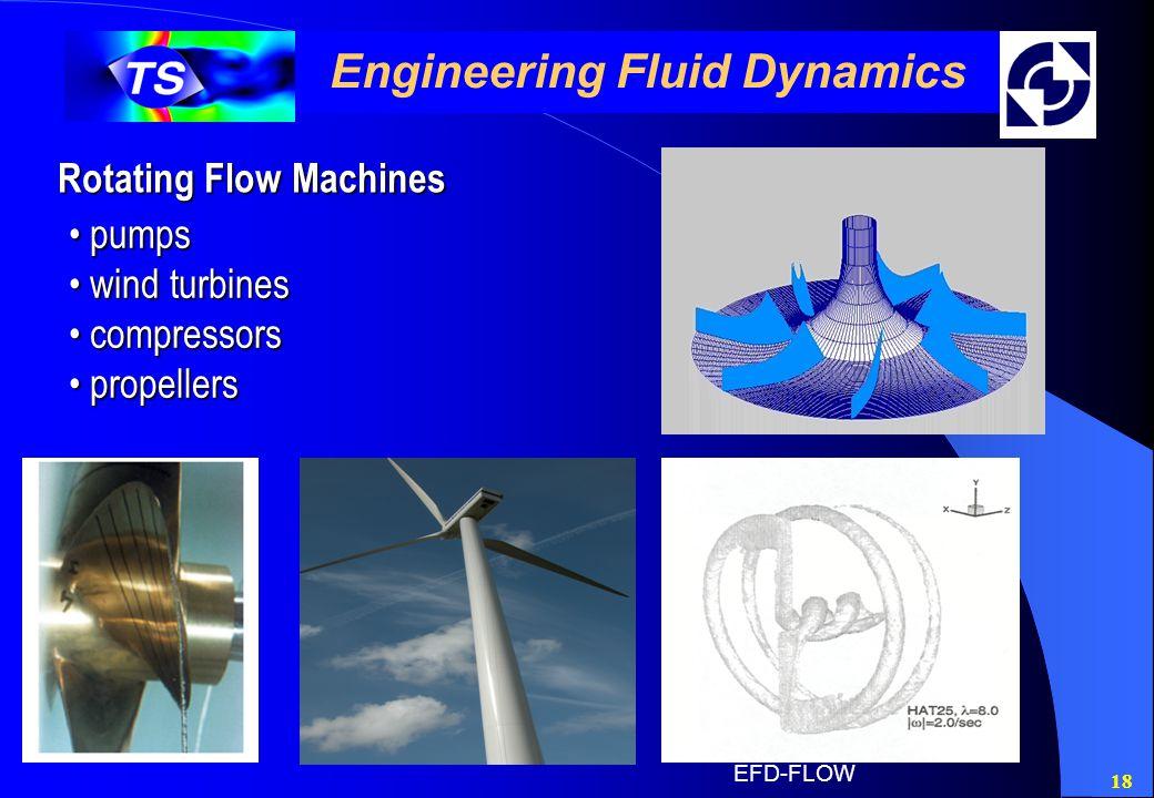 18 Engineering Fluid Dynamics Rotating Flow Machines pumps pumps wind turbines wind turbines compressors compressors propellers propellers EFD-FLOW