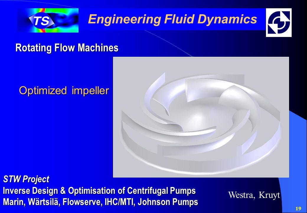 19 Engineering Fluid Dynamics Rotating Flow Machines STW Project Inverse Design & Optimisation of Centrifugal Pumps Marin, Wärtsilä, Flowserve, IHC/MTI, Johnson Pumps Westra, Kruyt Optimized impeller