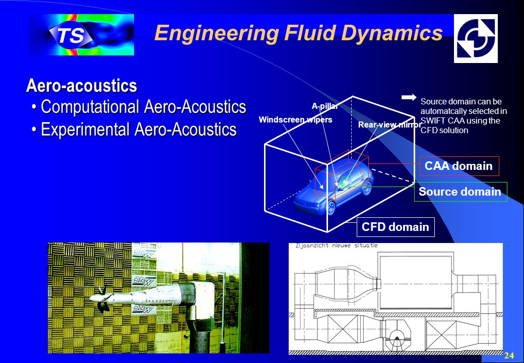 24 Engineering Fluid Dynamics Aero-acoustics Computational Aero-Acoustics Computational Aero-Acoustics Experimental Aero-Acoustics Experimental Aero-Acoustics CFD domain Source domain CAA domain Source domain can be automatcally selected in SWIFT CAA using the CFD solution Windscreen wipers A-pillar Rear-view mirror