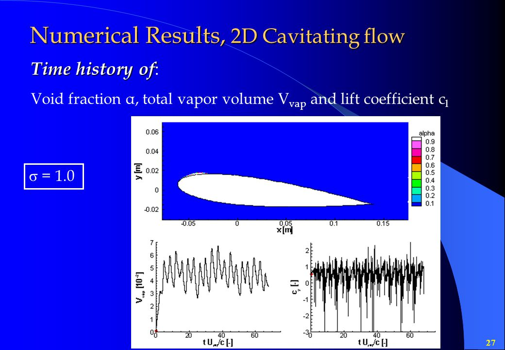27 Numerical Results, 2D Cavitating flow Time history of Time history of : Void fraction α, total vapor volume V vap and lift coefficient c l  = 1.0
