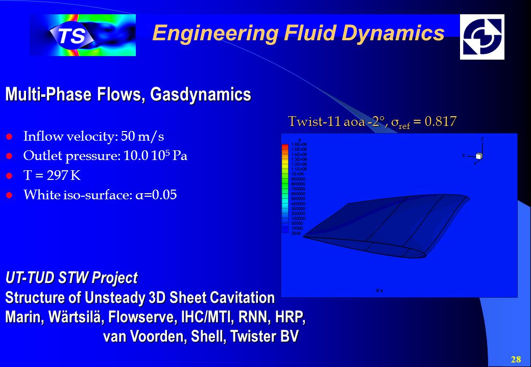 28 Engineering Fluid Dynamics Multi-Phase Flows, Gasdynamics UT-TUD STW Project Structure of Unsteady 3D Sheet Cavitation Marin, Wärtsilä, Flowserve, IHC/MTI, RNN, HRP, van Voorden, Shell, Twister BV Twist-11 aoa -2°, σ ref = 0.817 Inflow velocity: 50 m/s Outlet pressure: 10.0 10 5 Pa T = 297 K White iso-surface: α=0.05