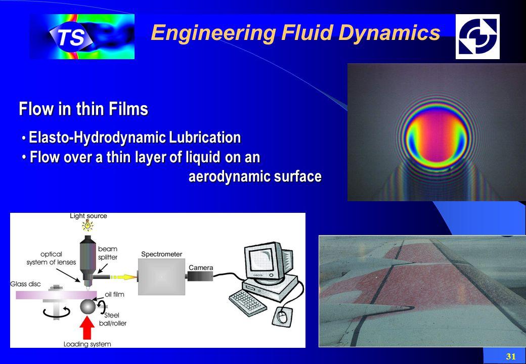 31 Engineering Fluid Dynamics Flow in thin Films Elasto-Hydrodynamic Lubrication Elasto-Hydrodynamic Lubrication Flow over a thin layer of liquid on an Flow over a thin layer of liquid on an aerodynamic surface aerodynamic surface
