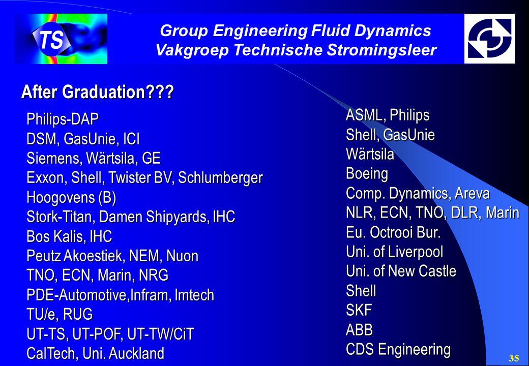 35 Group Engineering Fluid Dynamics Vakgroep Technische Stromingsleer After Graduation??.