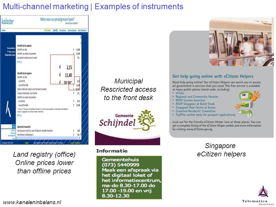www.kanaleninbalans.nl Experiment | Results | Citizens' perceptions | Satisfaction