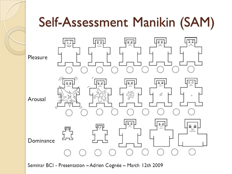 Self-Assessment Manikin (SAM) Seminar BCI - Presentation – Adrien Cognée – March 12th 2009 Pleasure Arousal Dominance