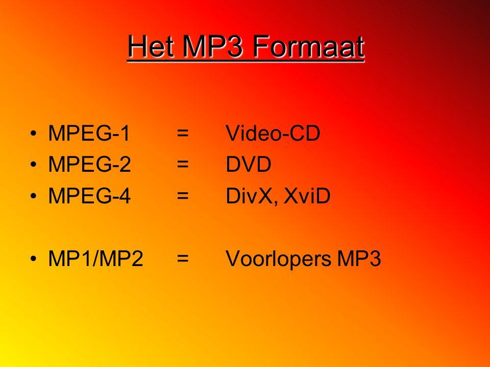 Het MP3 Formaat MPEG-1 = Video-CD MPEG-2 = DVD MPEG-4 =DivX, XviD MP1/MP2= Voorlopers MP3
