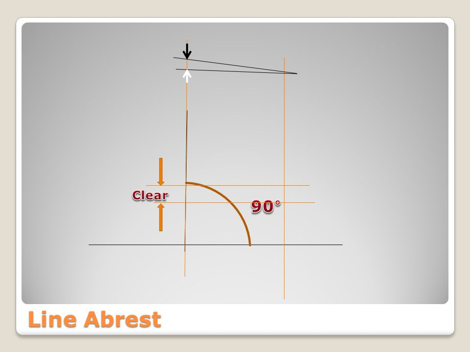 Line Astern