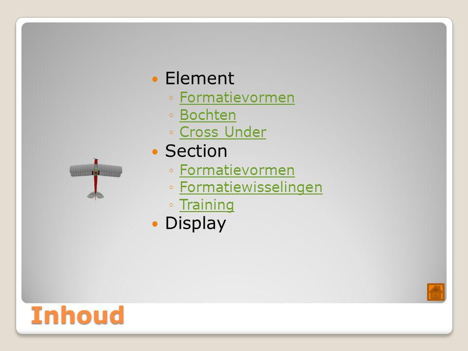 Inhoud Element ◦FormatievormenFormatievormen ◦BochtenBochten ◦Cross UnderCross Under Section ◦FormatievormenFormatievormen ◦FormatiewisselingenFormatiewisselingen ◦TrainingTraining Display