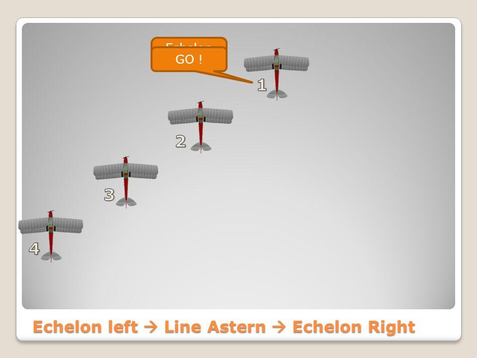 Echelon left  Line Astern Seppe Formation Line Astern GO ! Seppe 4