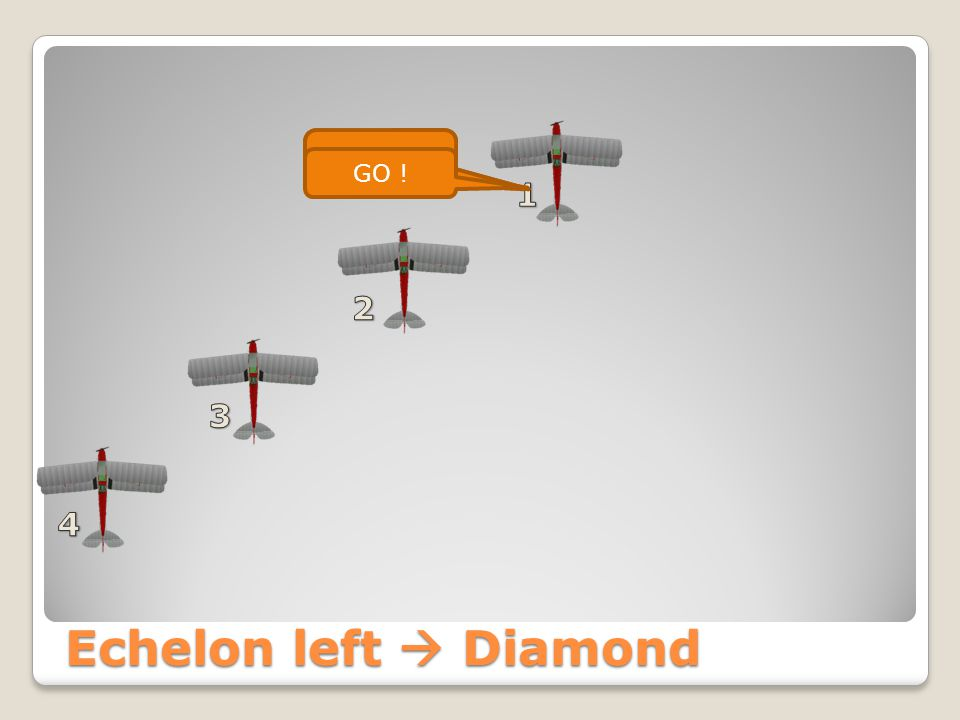 Echelon left  Line Astern  Echelon Right Seppe Formation Echelon Right GO !