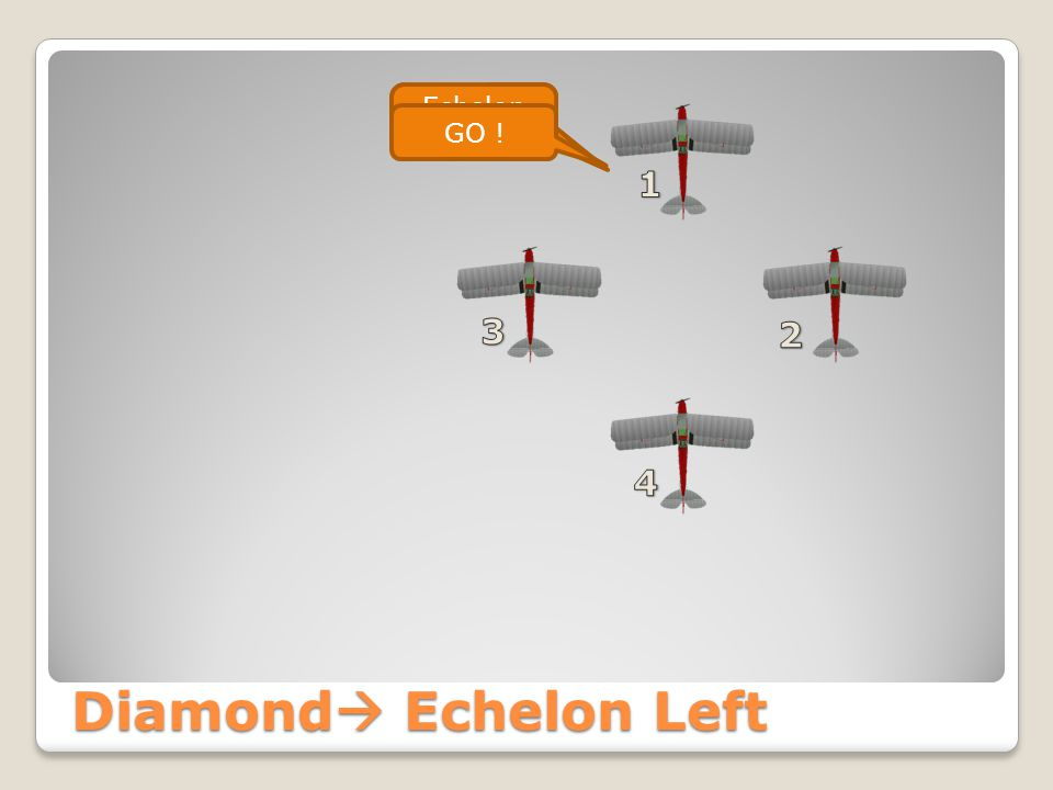 Diamond  'Line Astern'  Echelon Right Seppe Formation Echelon Right GO !