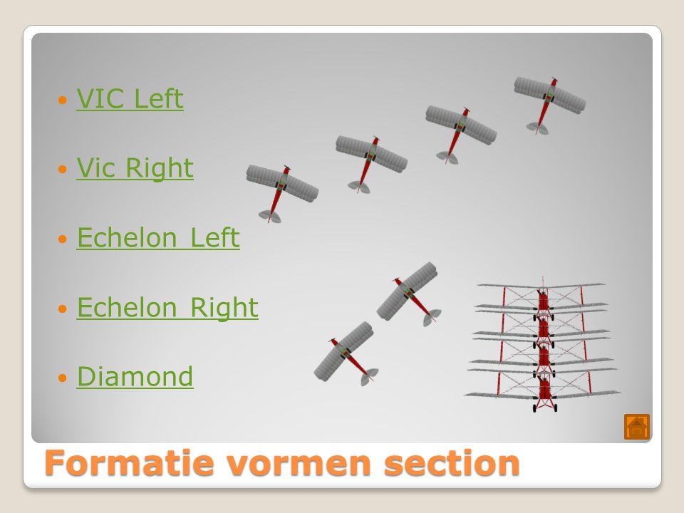 Formatie vormen section VIC Left Vic Right Echelon Left Echelon Right Diamond