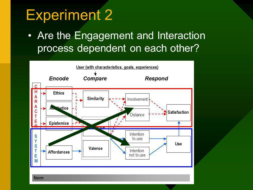 Experiment 2 Are the Engagement and Interaction process dependent on each other