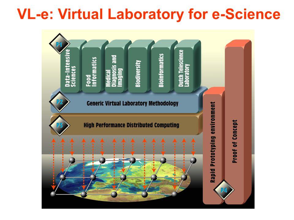 VL-e: Virtual Laboratory for e-Science