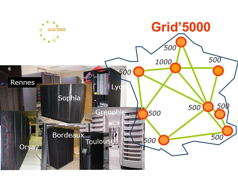 Grid'5000 Grenoble Rennes Lyon Toulouse Sophia Orsay Bordeaux 1000 500 Grid'5000