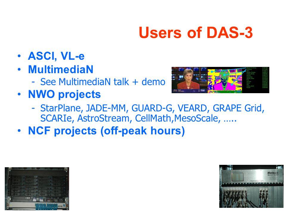 Users of DAS-3 ASCI, VL-e MultimediaN -See MultimediaN talk + demo NWO projects -StarPlane, JADE-MM, GUARD-G, VEARD, GRAPE Grid, SCARIe, AstroStream, CellMath,MesoScale, …..