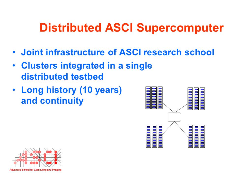 Distributed ASCI Supercomputer Joint infrastructure of ASCI research school Clusters integrated in a single distributed testbed Long history (10 years) and continuity