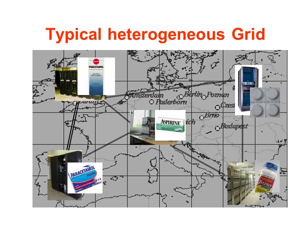 Typical heterogeneous Grid