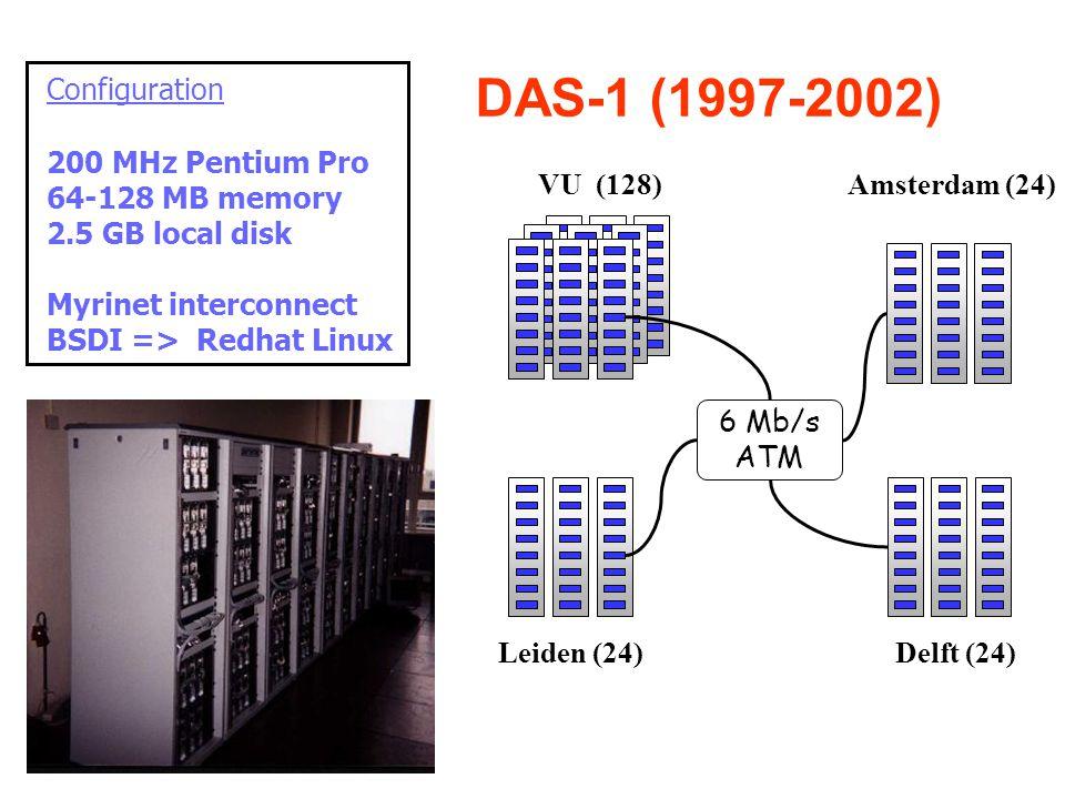 DAS-2 (2002-2007) VU (72)Amsterdam (32) Leiden (32) Delft (32) SURFnet 1 Gb/s Utrecht (32) Configuration two 1 GHz Pentium-3s >= 1 GB memory 20-80 GB disk Myrinet interconnect Redhat Enterprise Linux Globus 3.2 PBS => Sun Grid Engine