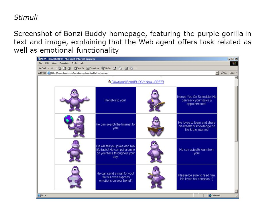Stimuli Screenshot of Bonzi Buddy homepage, featuring the purple gorilla in text and image, explaining that the Web agent offers task-related as well as emotional functionality