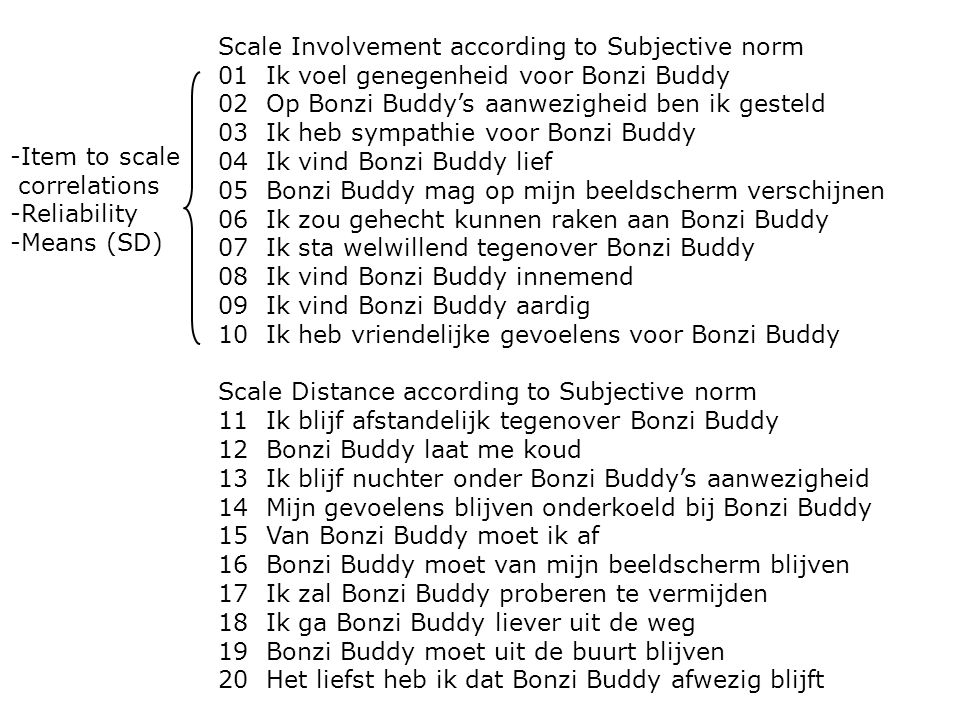 Scale Involvement according to Subjective norm 01 Ik voel genegenheid voor Bonzi Buddy 02 Op Bonzi Buddy's aanwezigheid ben ik gesteld 03 Ik heb sympa