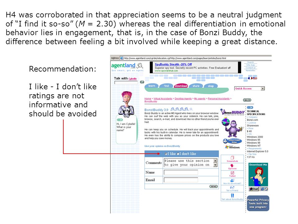 H4 was corroborated in that appreciation seems to be a neutral judgment of I find it so-so (M = 2.30) whereas the real differentiation in emotional behavior lies in engagement, that is, in the case of Bonzi Buddy, the difference between feeling a bit involved while keeping a great distance.