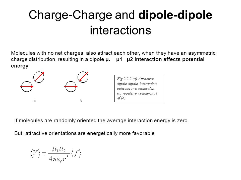 Charge-Charge and dipole-dipole interactions Molecules with no net charges, also attract each other, when they have an asymmetric charge distribution,