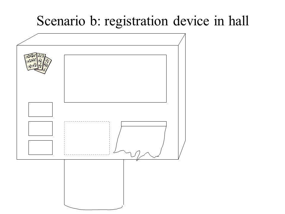 Scenario b: registration device in hall
