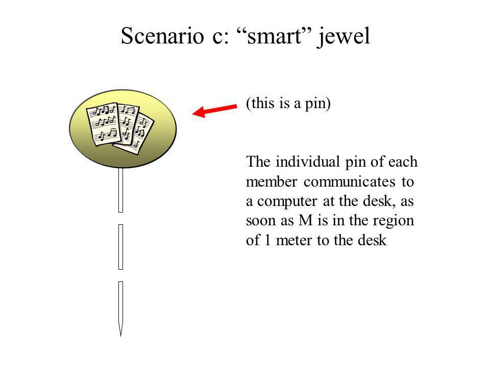 "Scenario c: ""smart"" jewel (this is a pin) The individual pin of each member communicates to a computer at the desk, as soon as M is in the region of 1"