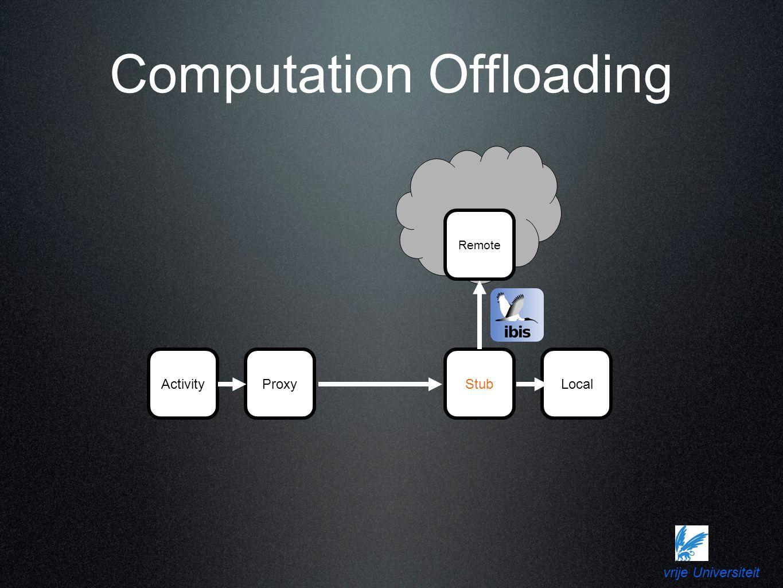 vrije Universiteit Computation Offloading ActivityStubProxyLocal Remote