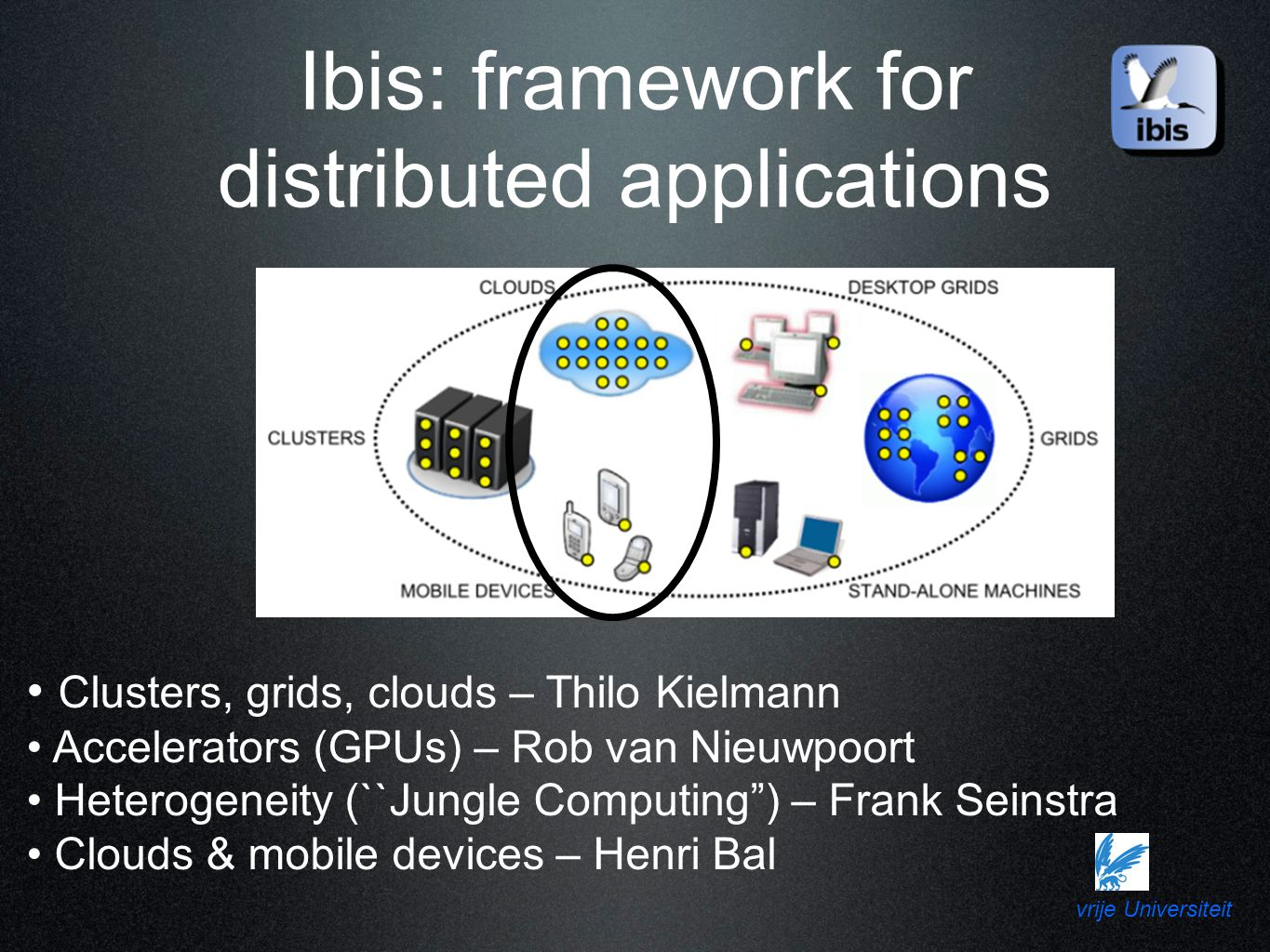 vrije Universiteit Communication Intensive Apps Applications and widgets that communicate periodically RSS Readers, Weather, Traffic, Social Networks, Sports Scores, News, Stock Market, etc.