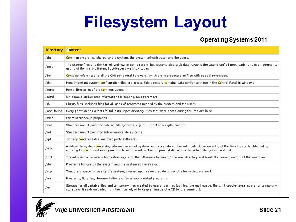 Filesystem Layout Operating Systems 2011 Vrije Universiteit AmsterdamSlide 21