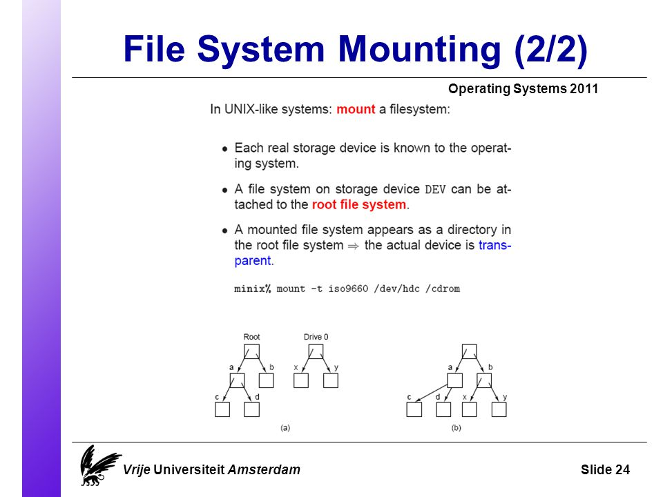 File System Mounting (2/2)‏ Operating Systems 2011 Vrije Universiteit AmsterdamSlide 24