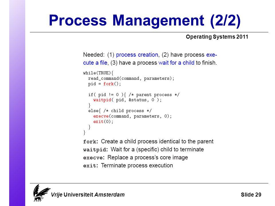 Process Management (2/2) Operating Systems 2011 Vrije Universiteit AmsterdamSlide 29