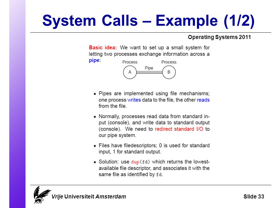 System Calls – Example (1/2) Operating Systems 2011 Vrije Universiteit AmsterdamSlide 33