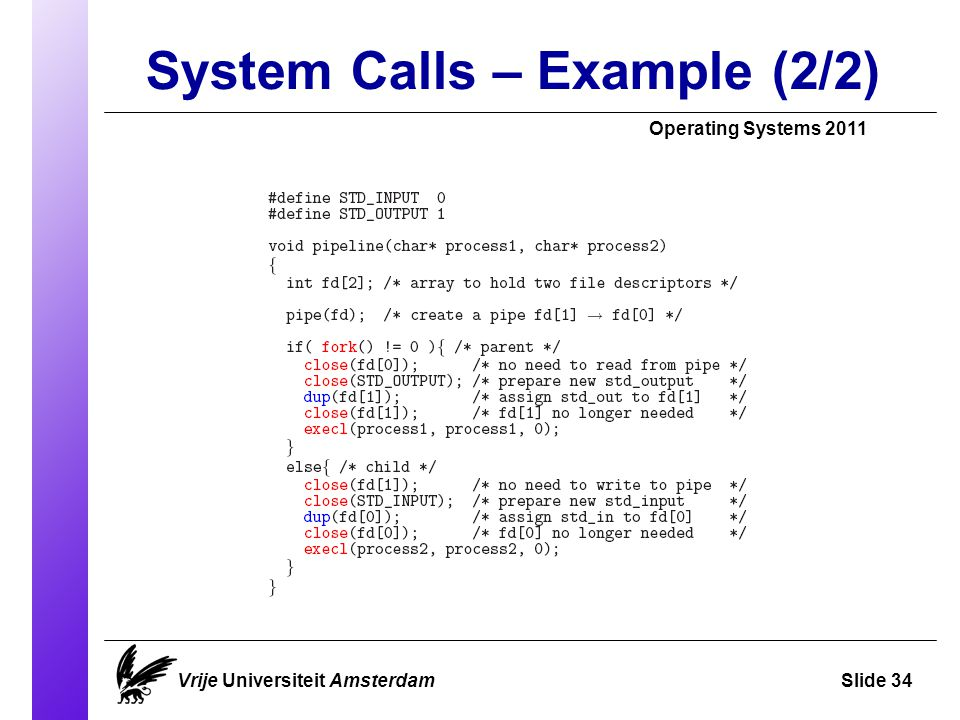System Calls – Example (2/2)‏ Operating Systems 2011 Vrije Universiteit AmsterdamSlide 34