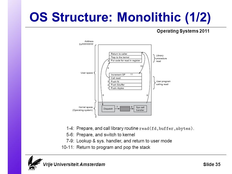 OS Structure: Monolithic (1/2) Operating Systems 2011 Vrije Universiteit AmsterdamSlide 35