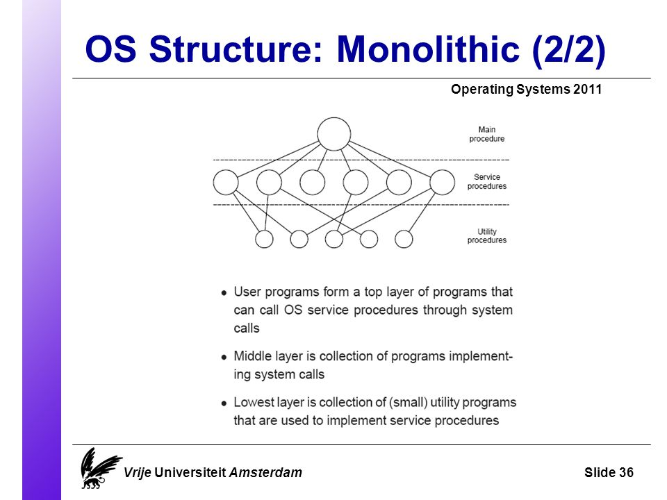 OS Structure: Monolithic (2/2)‏ Operating Systems 2011 Vrije Universiteit AmsterdamSlide 36