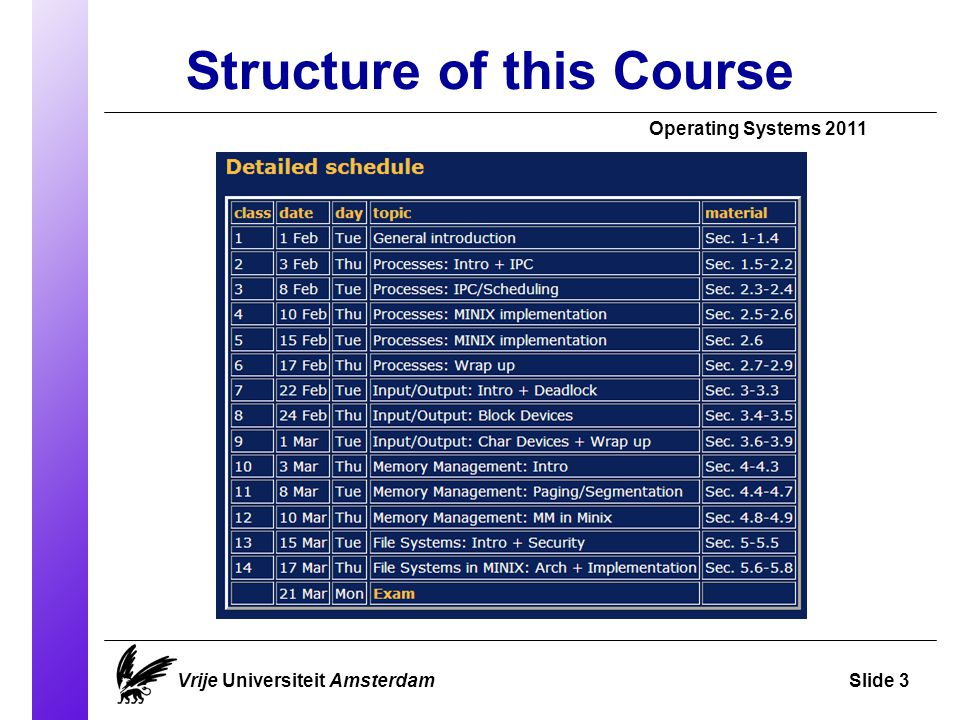 System Calls – Example (1/2)‏ Operating Systems 2011 Vrije Universiteit AmsterdamSlide 33