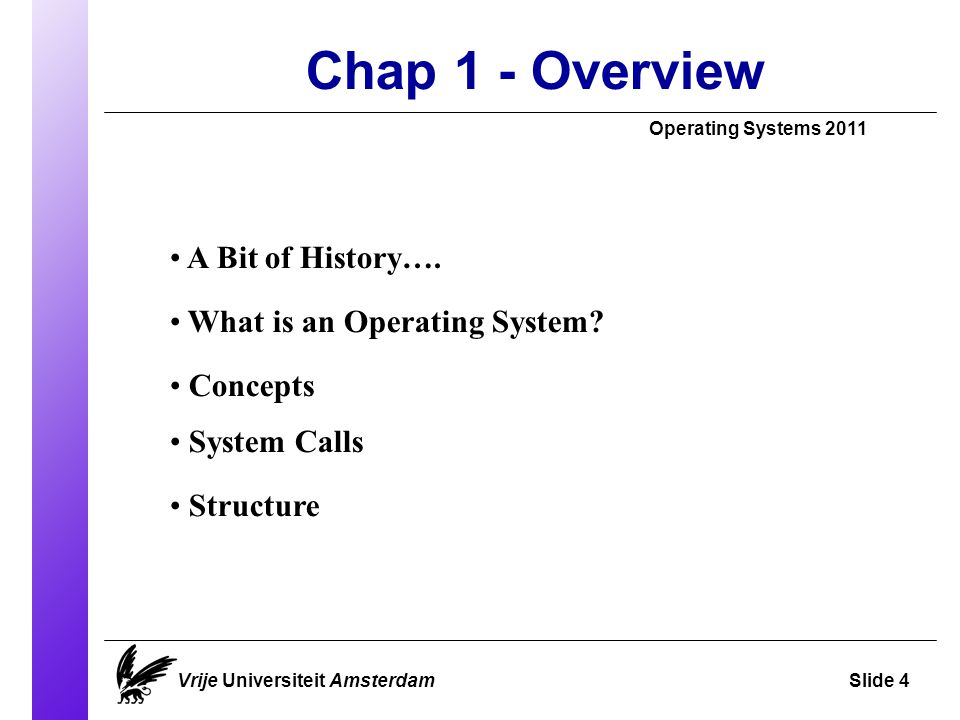 Chap 1 - Overview Operating Systems 2011 Vrije Universiteit AmsterdamSlide 4 What is an Operating System? A Bit of History…. Concepts System Calls Str