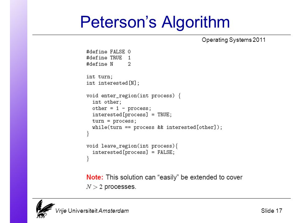 Peterson's Algorithm Operating Systems 2011 Vrije Universiteit AmsterdamSlide 17